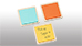 Post-it® White Reminder Tile Video